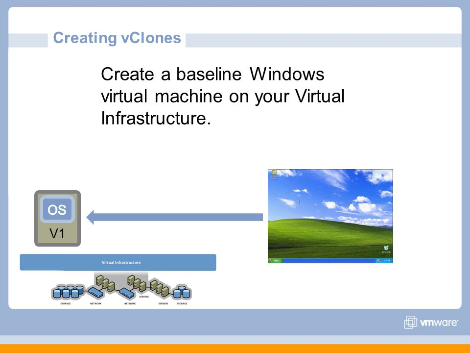 Creating vClones Create a baseline Windows virtual machine on your Virtual Infrastructure. V1