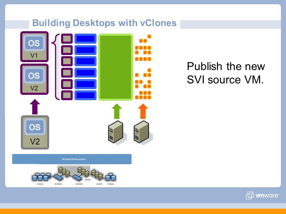 Building Desktops with vClones V2 V1 Publish the new SVI source VM. V2