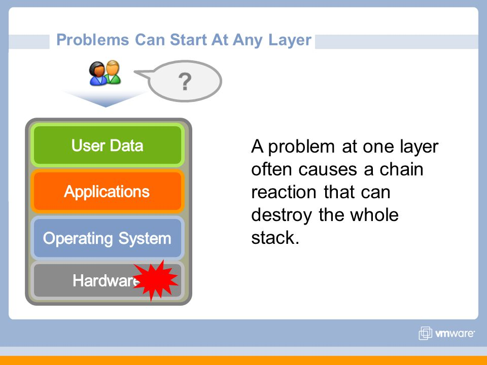 Problems Can Start At Any Layer A problem at one layer often causes a chain reaction that can destroy the whole stack.