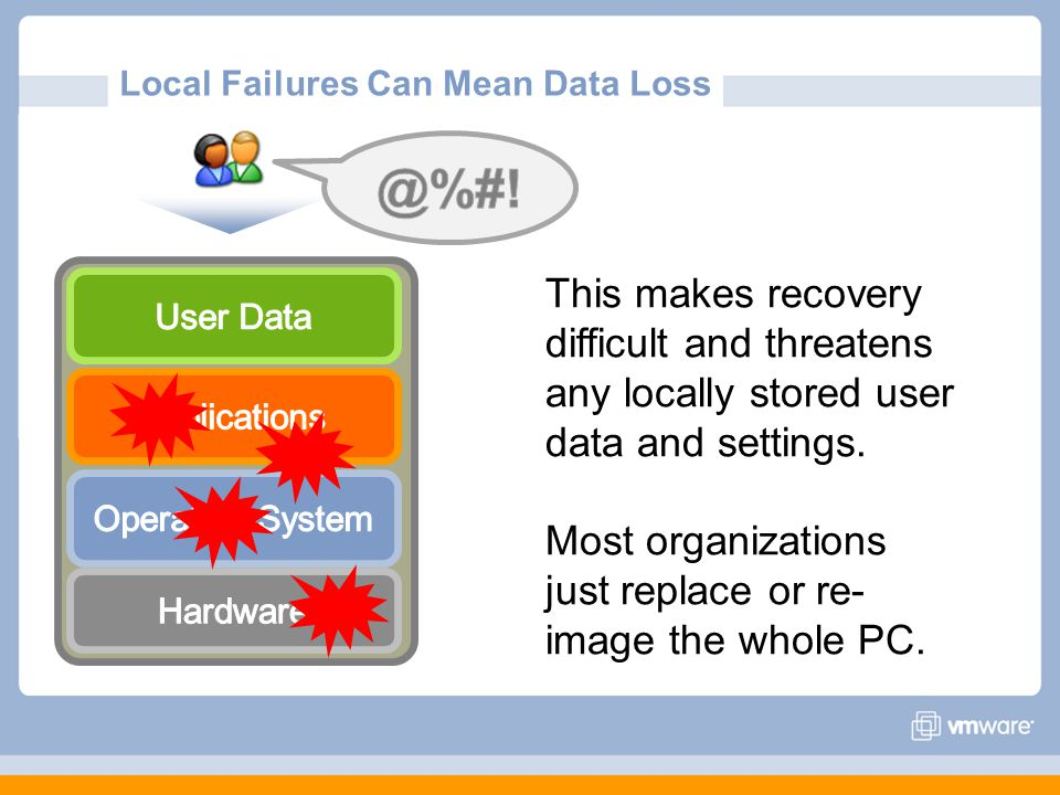 Local Failures Can Mean Data Loss This makes recovery difficult and threatens any locally stored user data and settings.