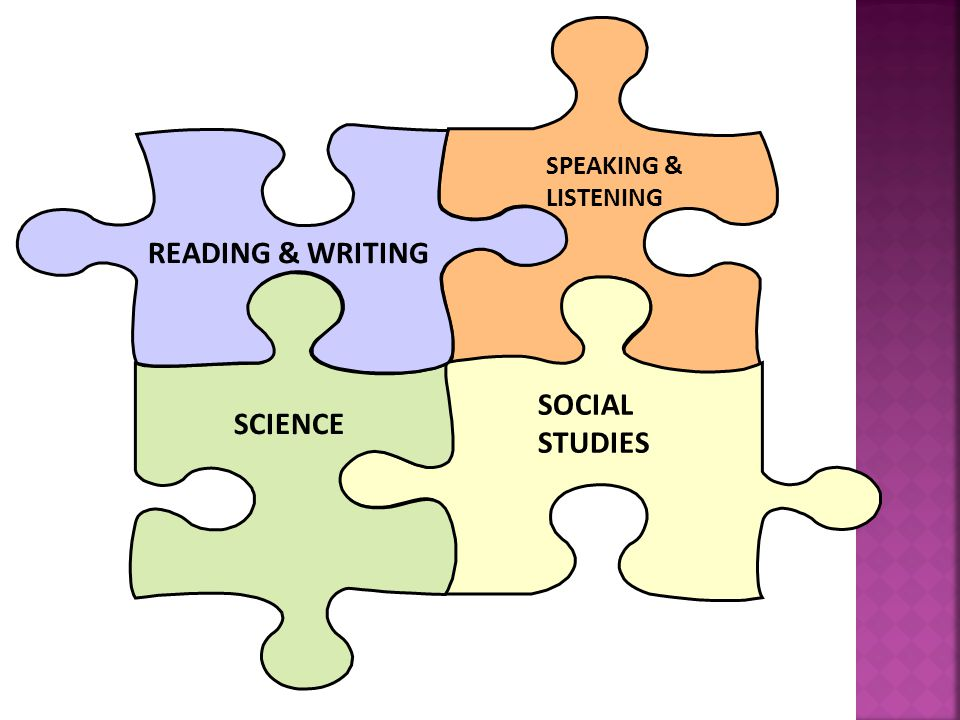 READING & WRITING SPEAKING & LISTENING SCIENCE SOCIAL STUDIES