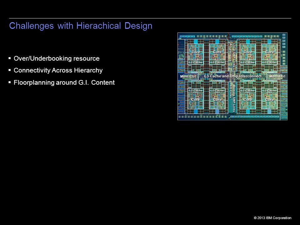 © 2013 IBM Corporation Overbooking and Underbooking  To enable parallel design work, initial G.I.