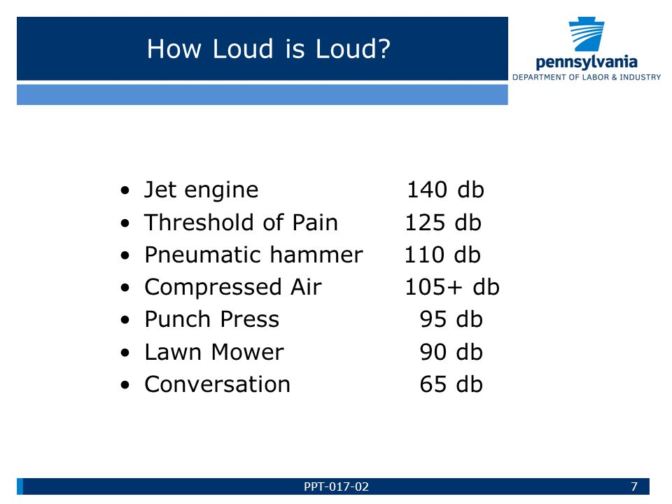 How Loud is Loud? Jet engine 140 db Threshold of Pain 125 db Pneumatic hammer 110 db Compressed Air 105+ db Punch Press 95 db Lawn Mower 90 db Convers