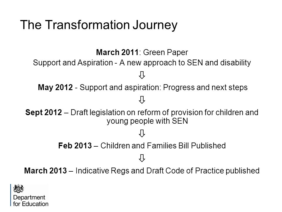 The Transformation Journey March 2011: Green Paper Support and Aspiration - A new approach to SEN and disability  May 2012 - Support and aspiration: Progress and next steps  Sept 2012 – Draft legislation on reform of provision for children and young people with SEN  Feb 2013 – Children and Families Bill Published  March 2013 – Indicative Regs and Draft Code of Practice published