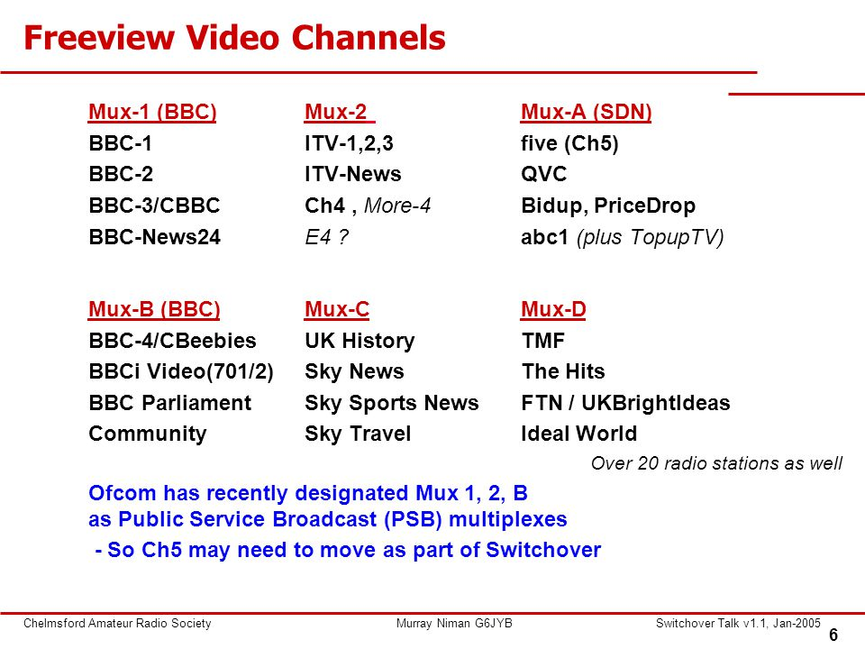 6 Chelmsford Amateur Radio SocietyMurray Niman G6JYBSwitchover Talk v1.1, Jan-2005 Freeview Video Channels Mux-1 (BBC)Mux-2Mux-A (SDN) BBC-1ITV-1,2,3five (Ch5) BBC-2ITV-News QVC BBC-3/CBBCCh4, More-4 Bidup, PriceDrop BBC-News24E4 abc1 (plus TopupTV) Mux-B (BBC)Mux-CMux-D BBC-4/CBeebiesUK HistoryTMF BBCi Video(701/2)Sky NewsThe Hits BBC ParliamentSky Sports NewsFTN / UKBrightIdeas CommunitySky TravelIdeal World Over 20 radio stations as well Ofcom has recently designated Mux 1, 2, B as Public Service Broadcast (PSB) multiplexes - So Ch5 may need to move as part of Switchover