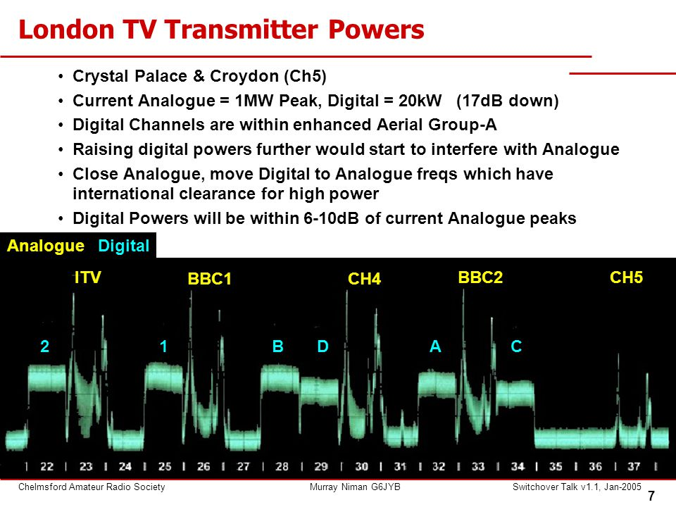 7 Chelmsford Amateur Radio SocietyMurray Niman G6JYBSwitchover Talk v1.1, Jan-2005 London TV Transmitter Powers Crystal Palace & Croydon (Ch5) Current