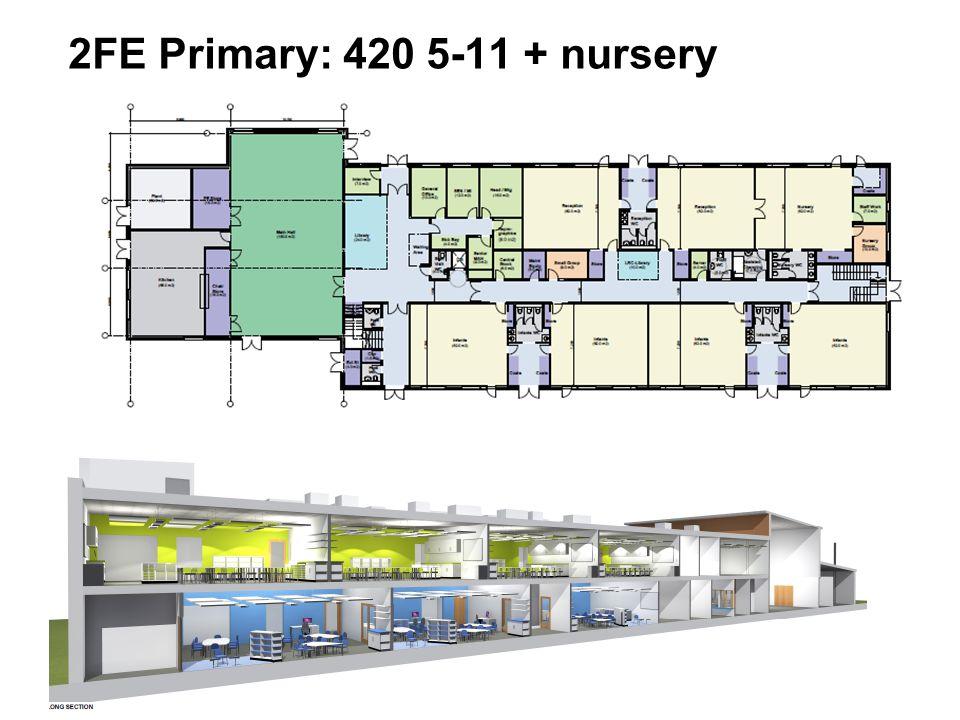 2FE Primary: 420 5-11 + nursery