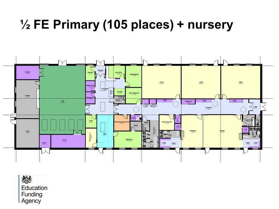 ½ FE Primary (105 places) + nursery