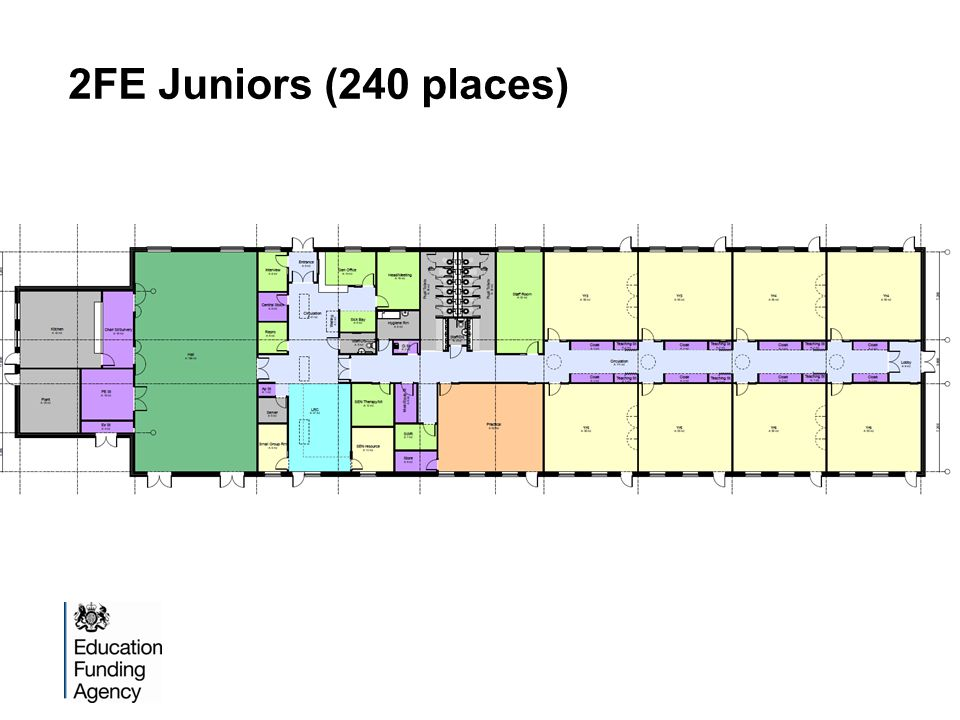 Single storey Primary - typical sections