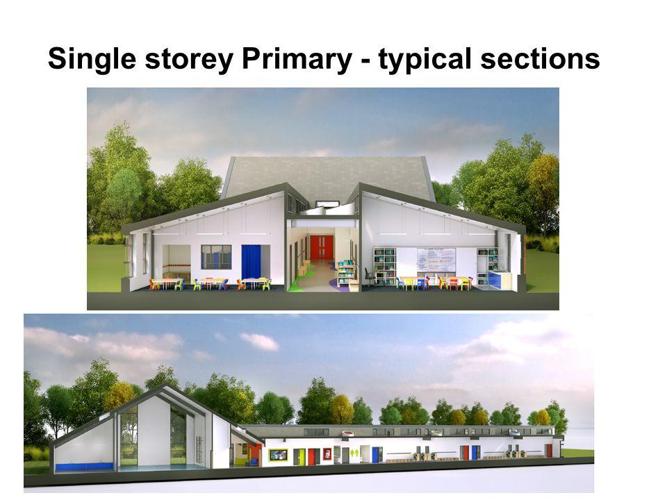  3FE Primary (630 places) + nursery.  ground floor