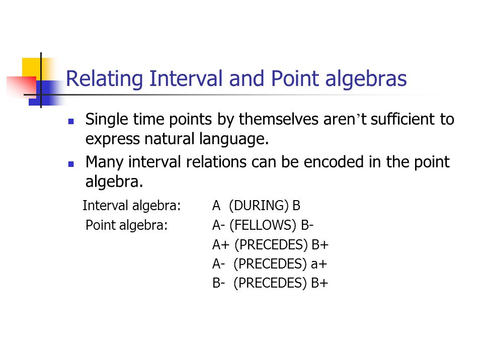 Relating Interval and Point algebras Single time points by themselves aren ' t sufficient to express natural language.