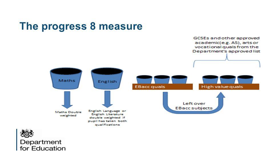 The progress 8 measure