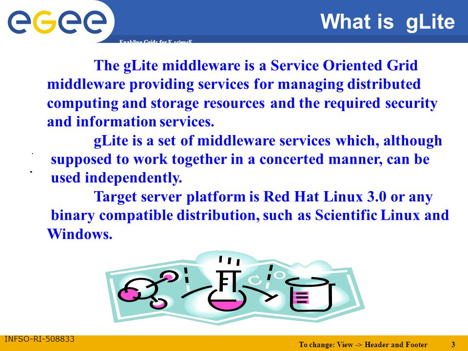 To change: View -> Header and Footer 3 Enabling Grids for E-sciencE INFSO-RI-508833 What is gLite.. The gLite middleware is a Service Oriented Grid mi