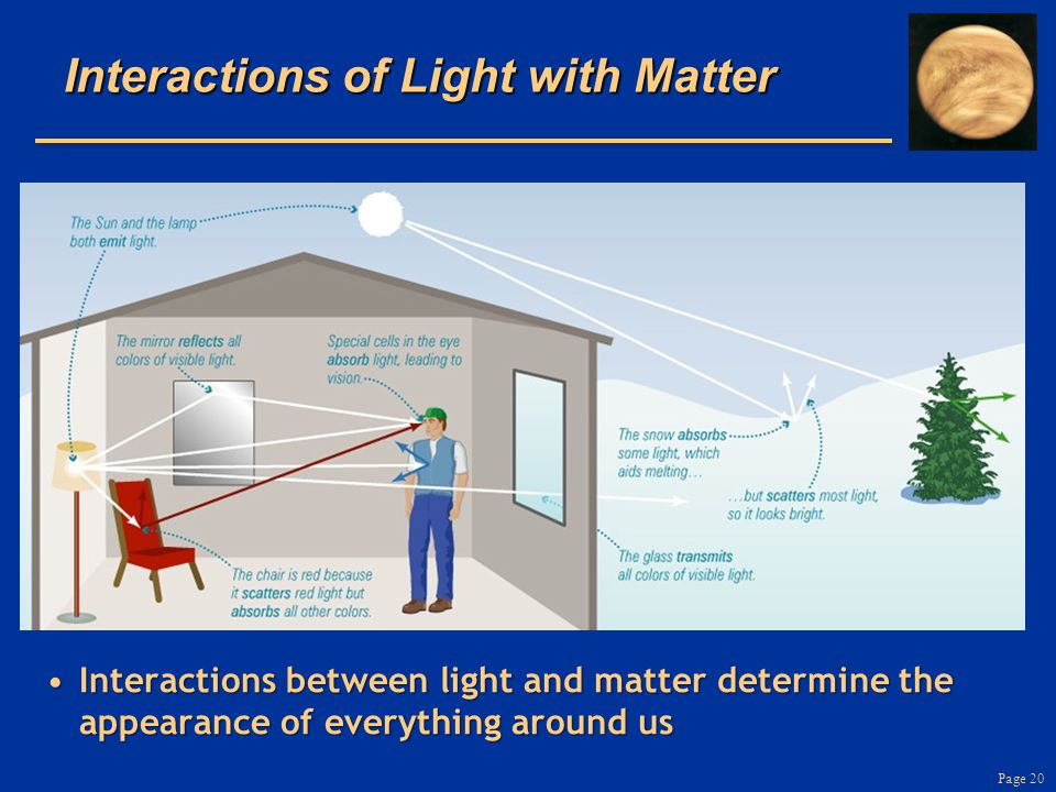Page 20 Interactions of Light with Matter Interactions between light and matter determine the appearance of everything around usInteractions between light and matter determine the appearance of everything around us