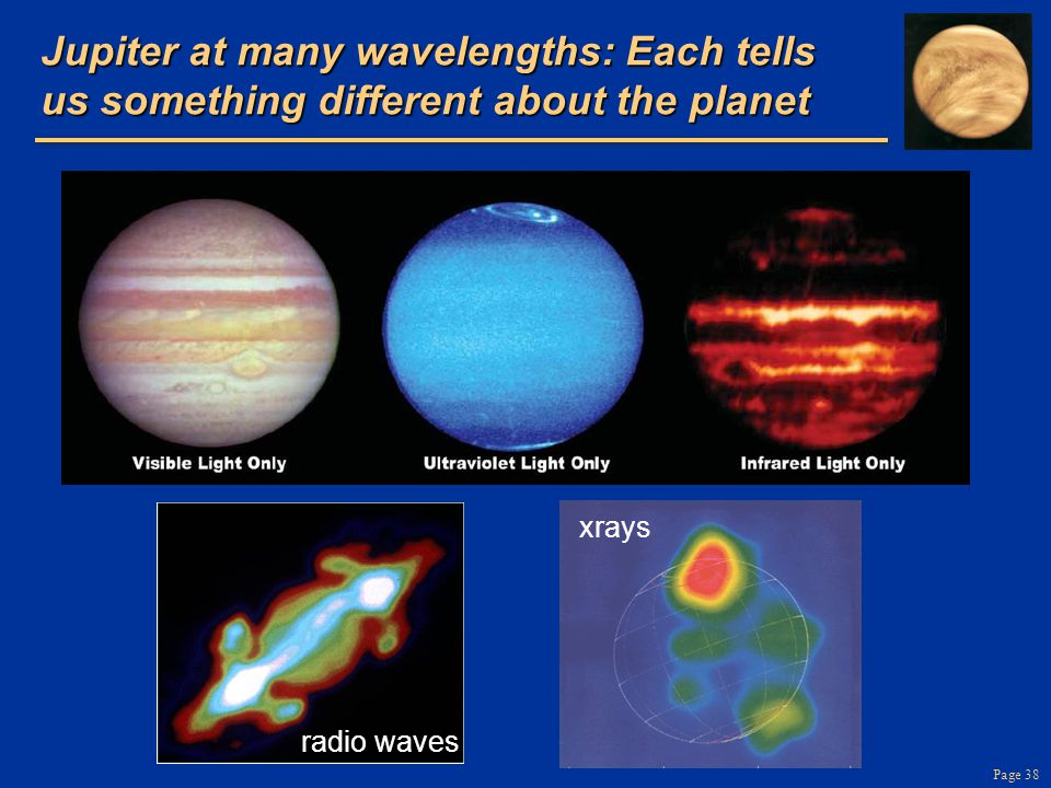 Page 38 Jupiter at many wavelengths: Each tells us something different about the planet radio waves xrays