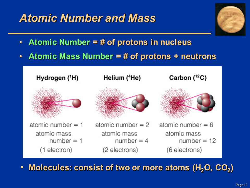 Page 42 Atomic Number and Mass Atomic Number = # of protons in nucleusAtomic Number = # of protons in nucleus Atomic Mass Number = # of protons + neutronsAtomic Mass Number = # of protons + neutrons Molecules: consist of two or more atoms (H 2 O, CO 2 )