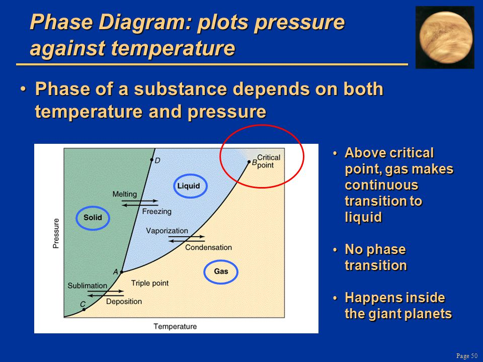 Page 50 Phase Diagram: plots pressure against temperature Phase of a substance depends on both temperature and pressurePhase of a substance depends on both temperature and pressure Above critical point, gas makes continuous transition to liquid Above critical point, gas makes continuous transition to liquid No phase transition No phase transition Happens inside the giant planets Happens inside the giant planets