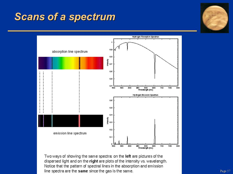 Page 57 Scans of a spectrum