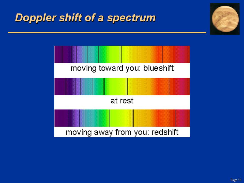 Page 58 Doppler shift of a spectrum