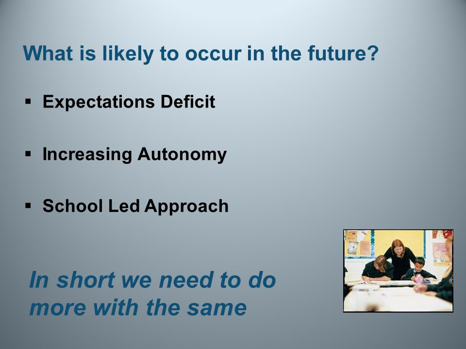 What is likely to occur in the future.