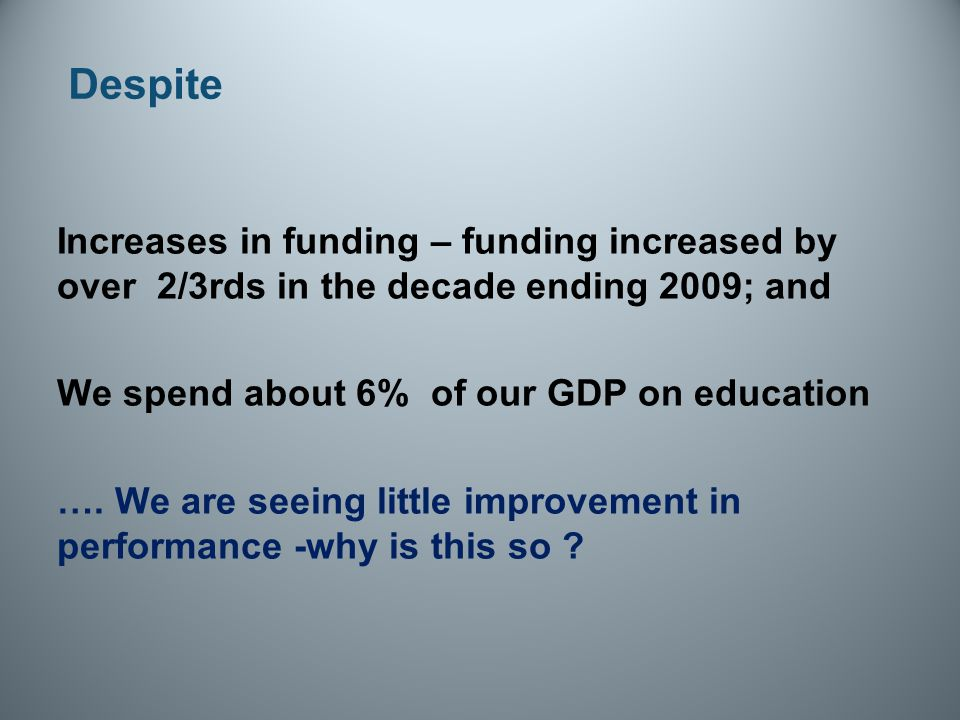 Despite Increases in funding – funding increased by over 2/3rds in the decade ending 2009; and We spend about 6% of our GDP on education ….