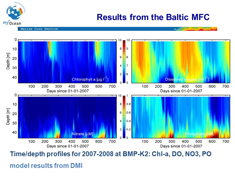 Marine Core Service Results from the Baltic MFC Time/depth profiles for 2007-2008 at BMP-K2: Chl-a, DO, NO3, PO model results from DMI