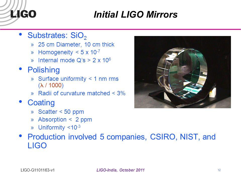 LIGO-India, October 2011 12 Initial LIGO Mirrors Substrates: SiO 2 »25 cm Diameter, 10 cm thick »Homogeneity < 5 x 10 -7 »Internal mode Q's > 2 x 10 6
