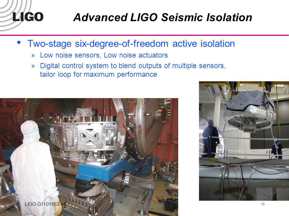 LIGO-India, October 2011 15 Advanced LIGO Seismic Isolation Two-stage six-degree-of-freedom active isolation »Low noise sensors, Low noise actuators »