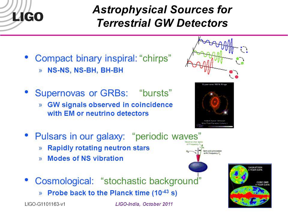 "LIGO-India, October 2011 2 Astrophysical Sources for Terrestrial GW Detectors Compact binary inspiral:""chirps"" »NS-NS, NS-BH, BH-BH Supernovas or GRBs"