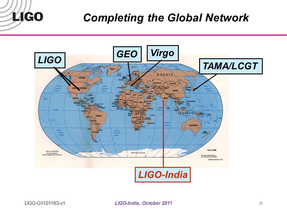 LIGO-India, October 2011 20 LIGO GEO Virgo TAMA/LCGT LIGO-India Completing the Global Network LIGO-G1101163-v1