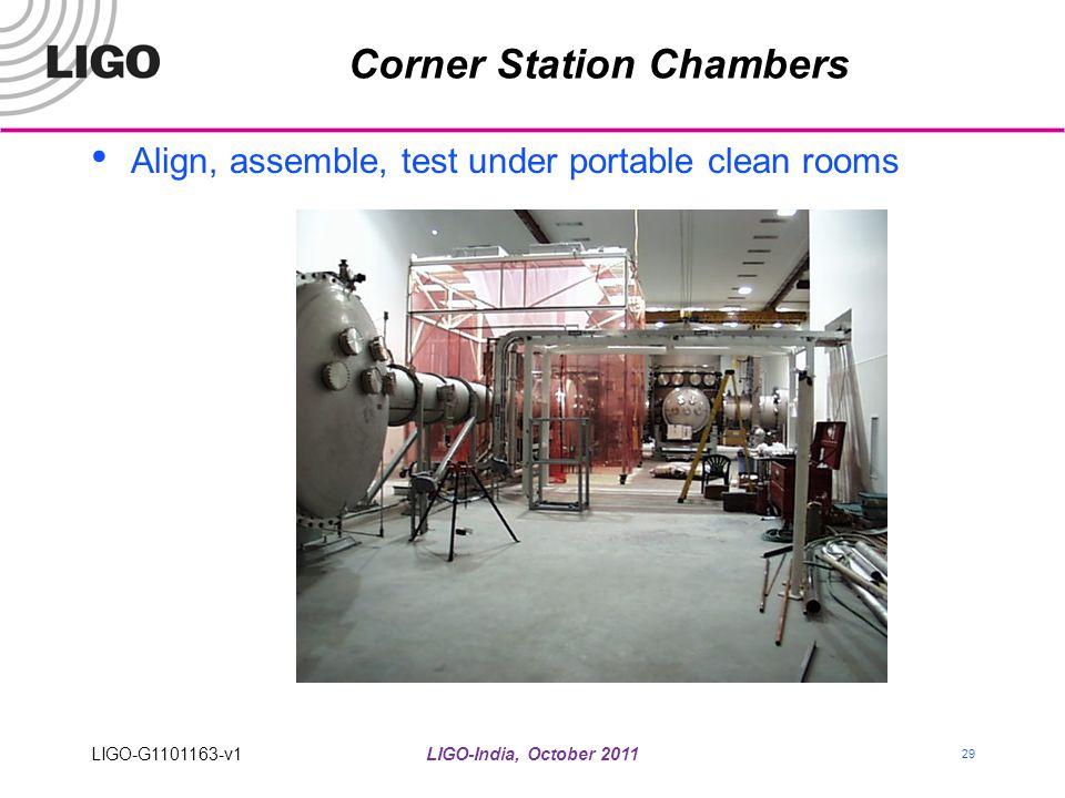 LIGO-India, October 2011 29 Corner Station Chambers Align, assemble, test under portable clean rooms LIGO-G1101163-v1