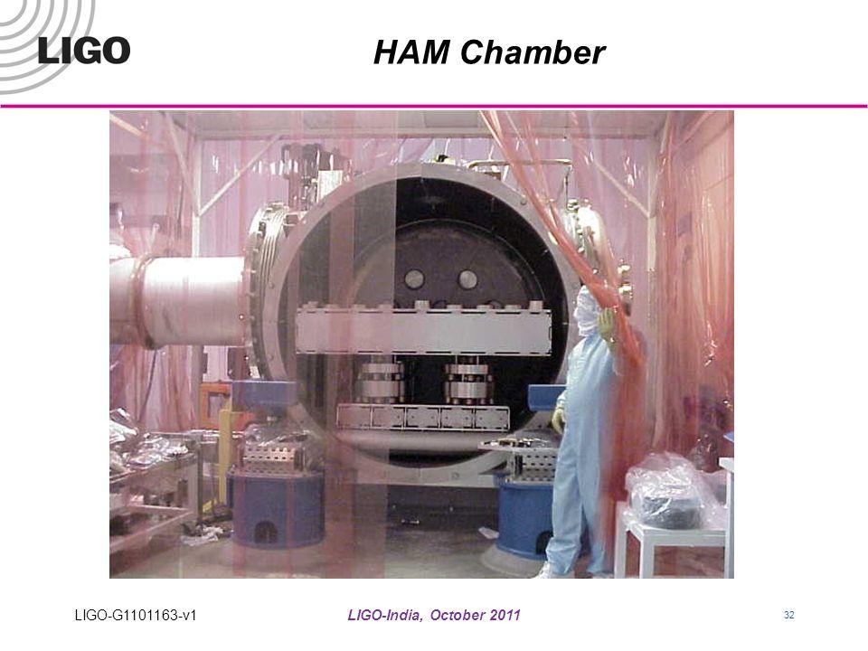 LIGO-India, October 2011 32 HAM Chamber LIGO-G1101163-v1