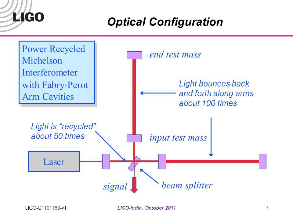 LIGO-India, October 2011 5 end test mass beam splitter signal Optical Configuration Laser Michelson Interferometer Michelson Interferometer input test