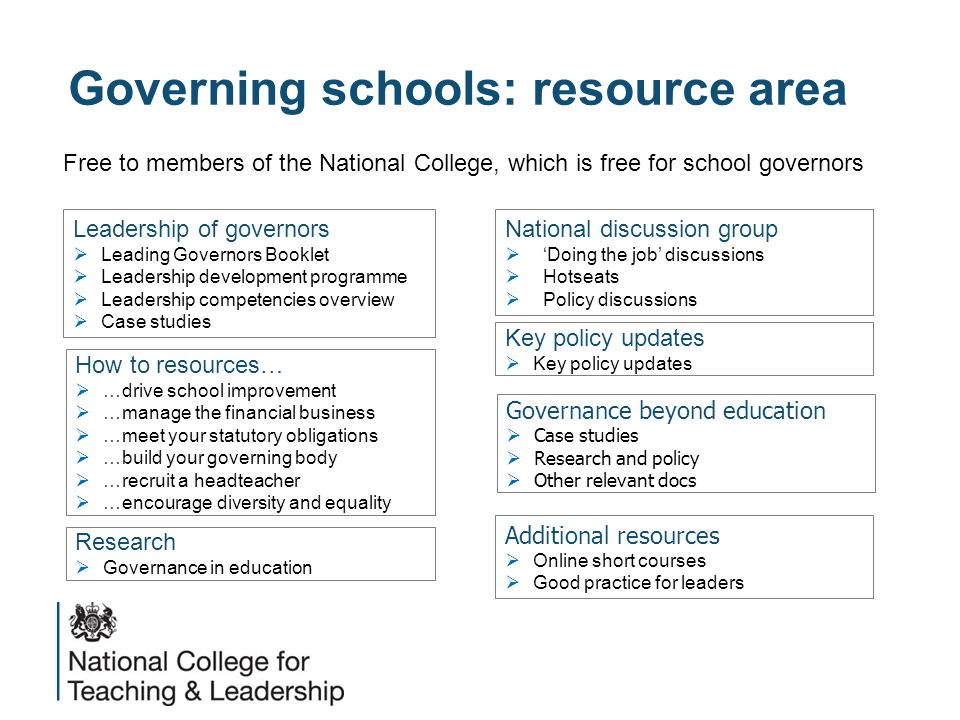 Governing schools: resource area Free to members of the National College, which is free for school governors Leadership of governors  Leading Governors Booklet  Leadership development programme  Leadership competencies overview  Case studies How to resources…  …drive school improvement  …manage the financial business  …meet your statutory obligations  …build your governing body  …recruit a headteacher  …encourage diversity and equality Research  Governance in education National discussion group  'Doing the job' discussions  Hotseats  Policy discussions Key policy updates  Key policy updates Governance beyond education  Case studies  Research and policy  Other relevant docs Additional resources  Online short courses  Good practice for leaders