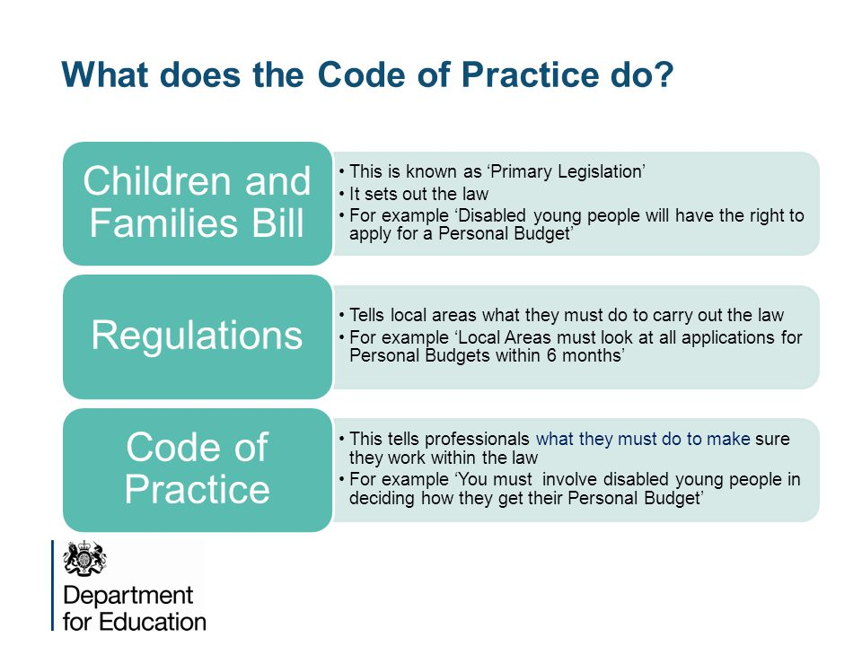 What does the Code of Practice do.