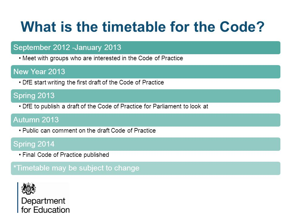 What is the timetable for the Code? September 2012 -January 2013 Meet with groups who are interested in the Code of Practice New Year 2013 DfE start w