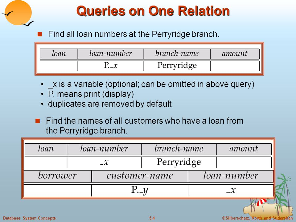 ©Silberschatz, Korth and Sudarshan5.4Database System Concepts Queries on One Relation Find all loan numbers at the Perryridge branch.