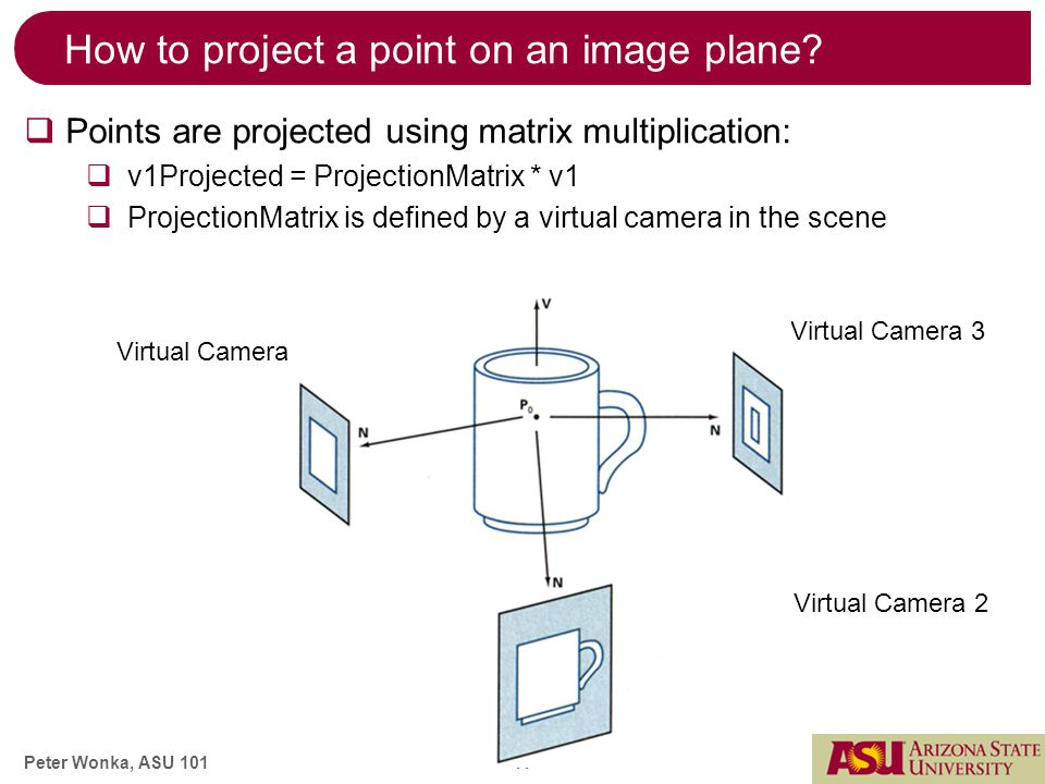 Peter Wonka, ASU 101 11 How to project a point on an image plane.