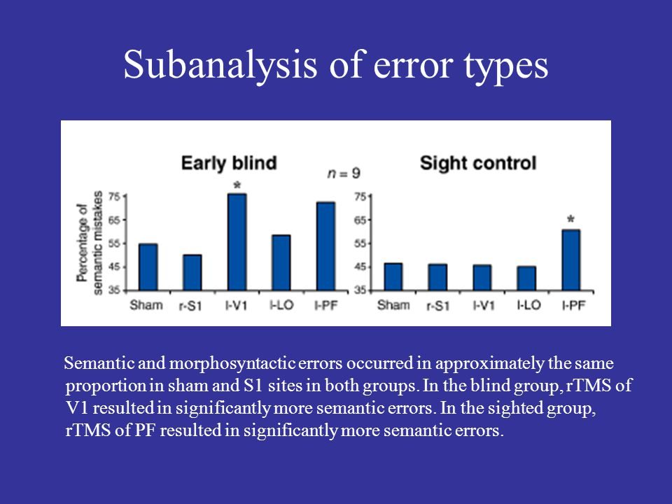Subanalysis of error types Semantic and morphosyntactic errors occurred in approximately the same proportion in sham and S1 sites in both groups.