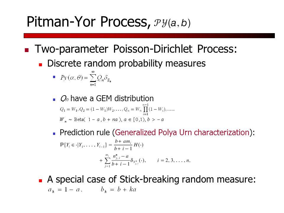 Pitman-Yor Process, Two-parameter Poisson-Dirichlet Process: Discrete random probability measures Q n have a GEM distribution Prediction rule (General