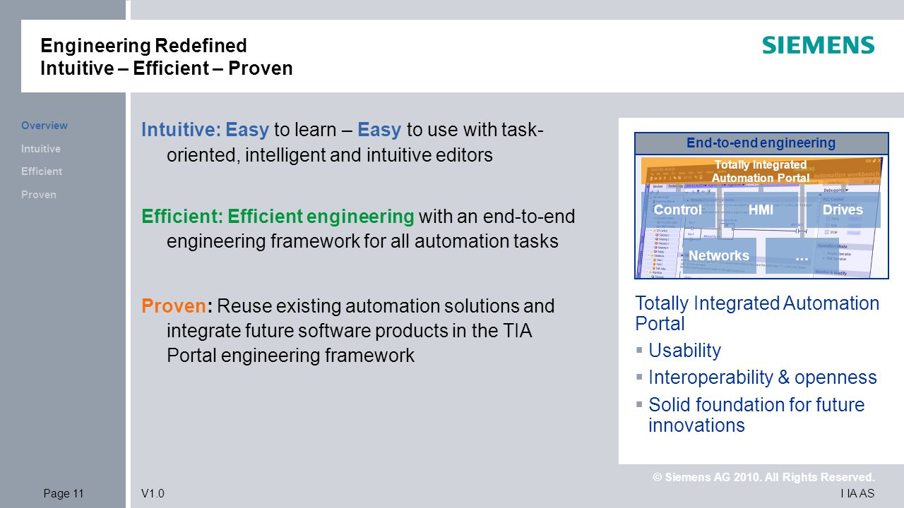 © Siemens AG 2010. All Rights Reserved. I IA ASPage 11V1.0 Engineering Redefined Intuitive – Efficient – Proven End-to-end engineering ControlDrivesHM