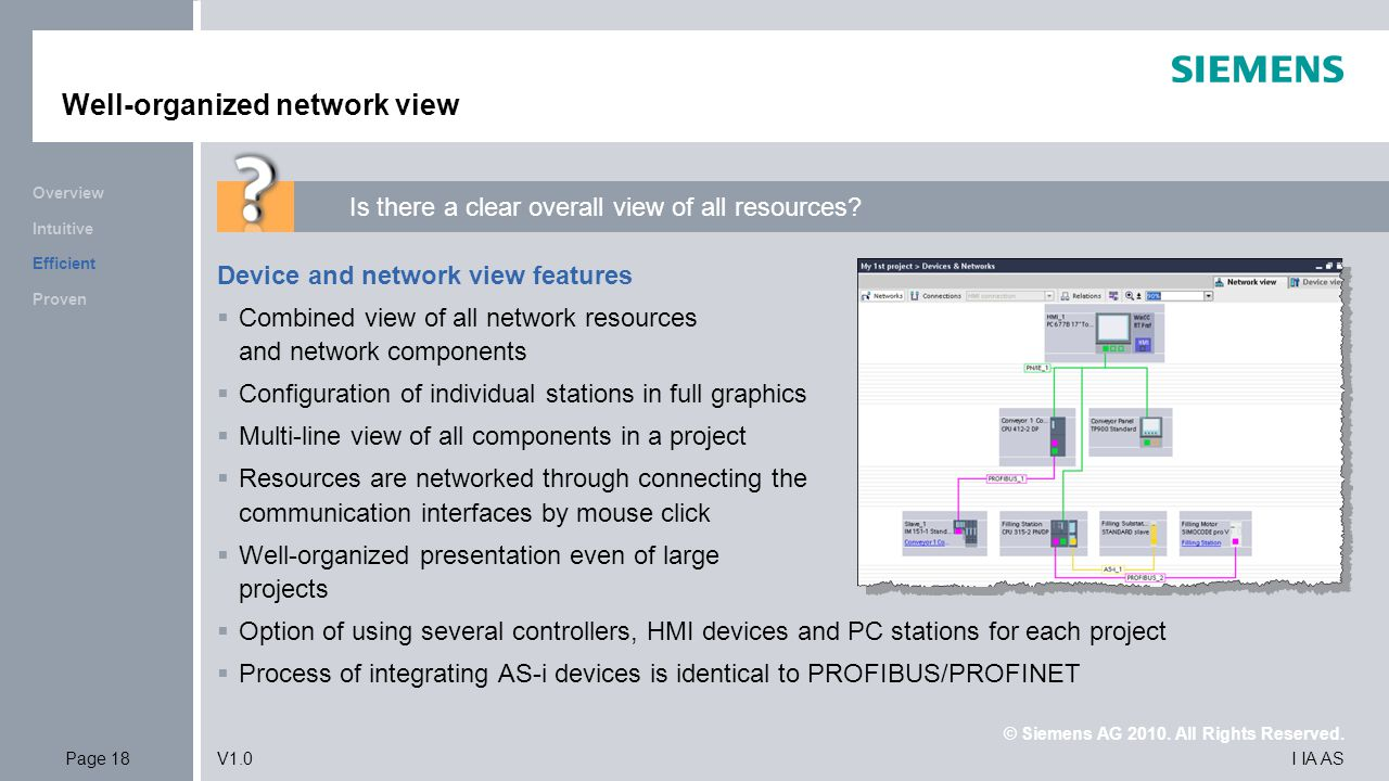 © Siemens AG 2010. All Rights Reserved. I IA ASPage 18V1.0 Well-organized network view Device and network view features  Combined view of all network