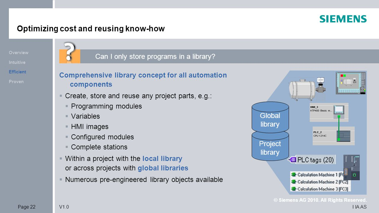 © Siemens AG 2010. All Rights Reserved. I IA ASPage 22V1.0 Optimizing cost and reusing know-how Comprehensive library concept for all automation compo