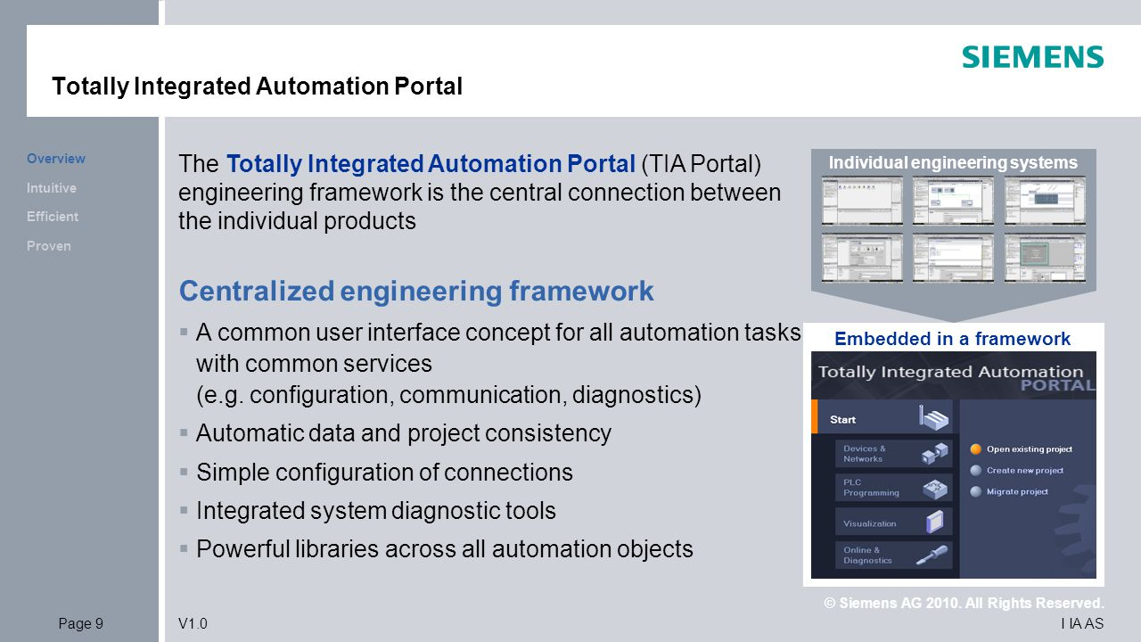 © Siemens AG 2010. All Rights Reserved. I IA ASPage 9V1.0 Totally Integrated Automation Portal The Totally Integrated Automation Portal (TIA Portal) e