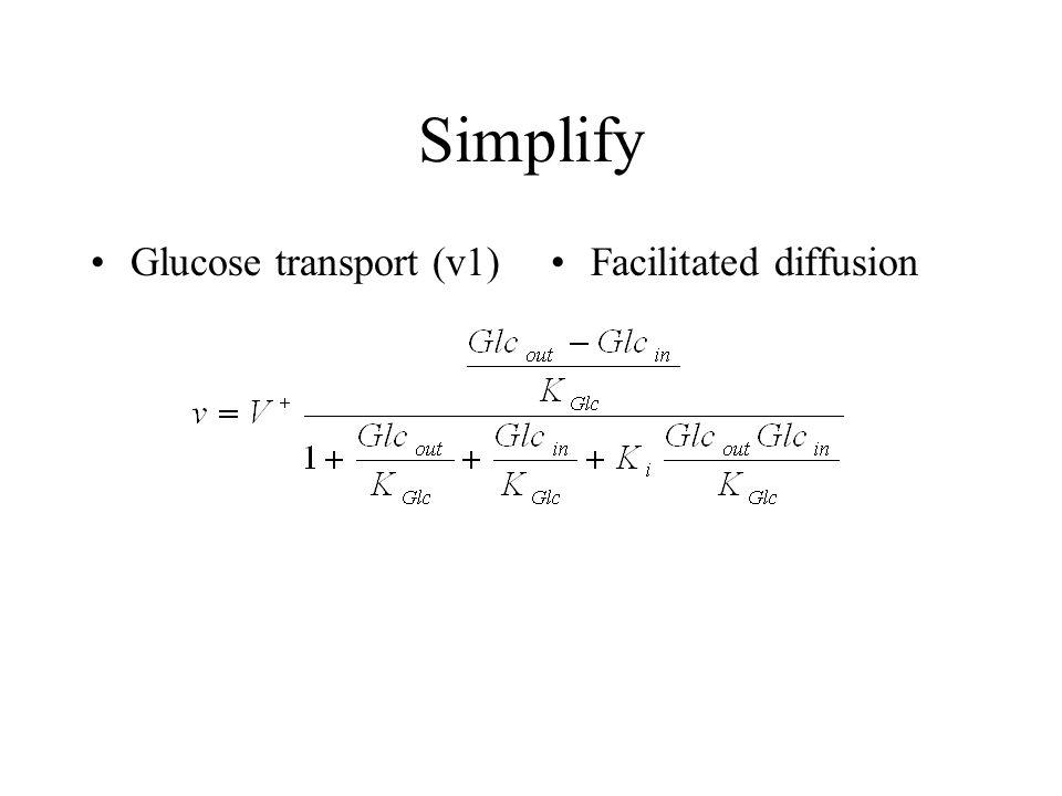 Simplify Glucose transport (v1)Facilitated diffusion