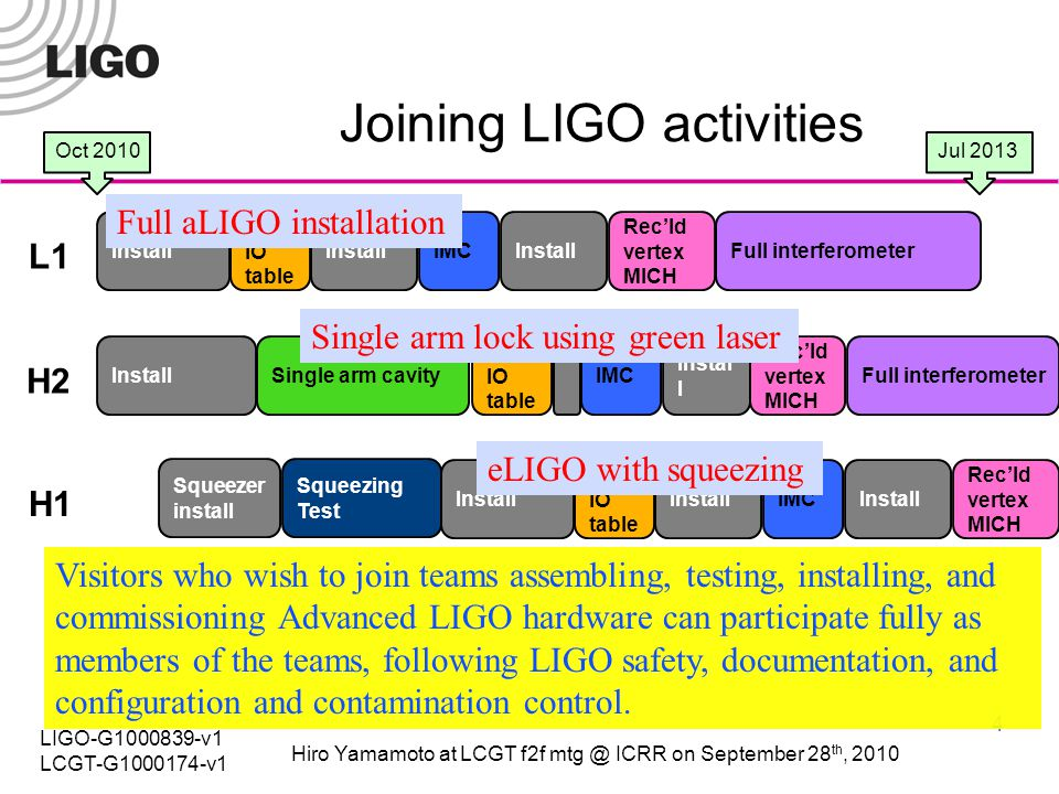 Hiro Yamamoto at LCGT f2f ICRR on September 28 th, 2010 LIGO-G v1 LCGT-G v1 Joining LIGO activities Install PSL/ IO table InstallIMCInstall Rec'ld vertex MICH Full interferometer L1 Install H2 Single arm cavity PSL/ IO table Instal l IMC Rec'ld vertex MICH Full interferometer Squeezing Test H1 Squeezer install Oct 2010Jul 2013 Install PSL/ IO table InstallIMCInstall Rec'ld vertex MICH 4 Visitors who wish to join teams assembling, testing, installing, and commissioning Advanced LIGO hardware can participate fully as members of the teams, following LIGO safety, documentation, and configuration and contamination control.
