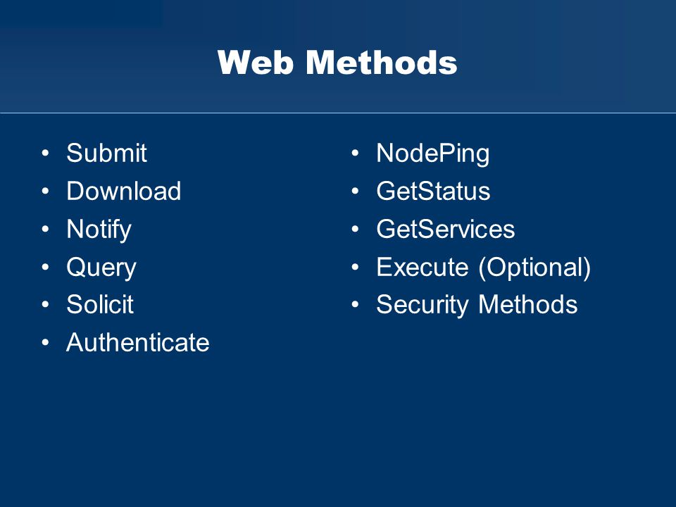 Web Methods Submit Download Notify Query Solicit Authenticate NodePing GetStatus GetServices Execute (Optional) Security Methods