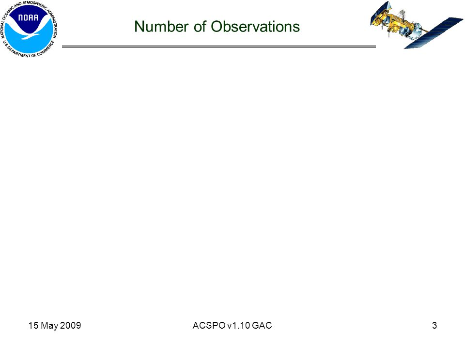 15 May 2009ACSPO v1.10 GAC3 Number of Observations