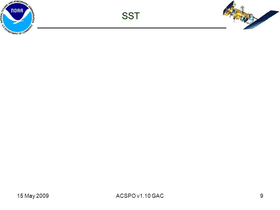 15 May 2009ACSPO v1.10 GAC9 SST