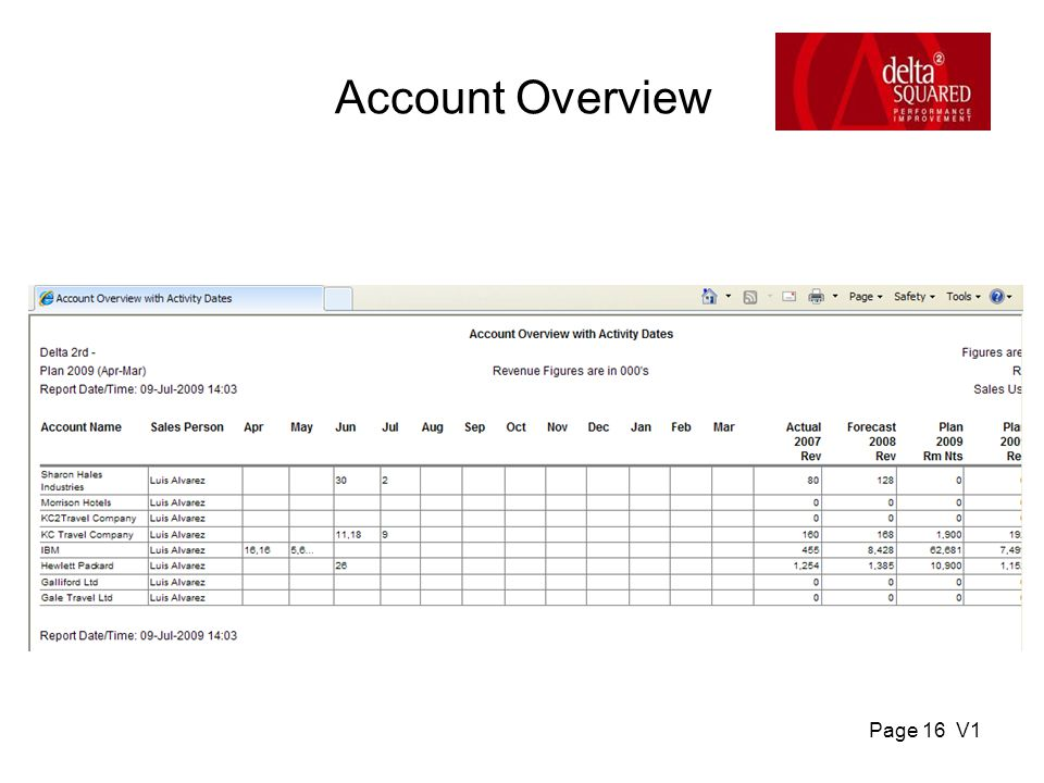 Page 16 V1 Account Overview